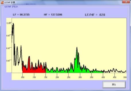 Rawデータと計算過程データは全てCSVで保存