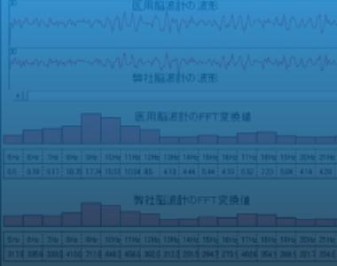 医療用の脳波計と同一の精度を実現